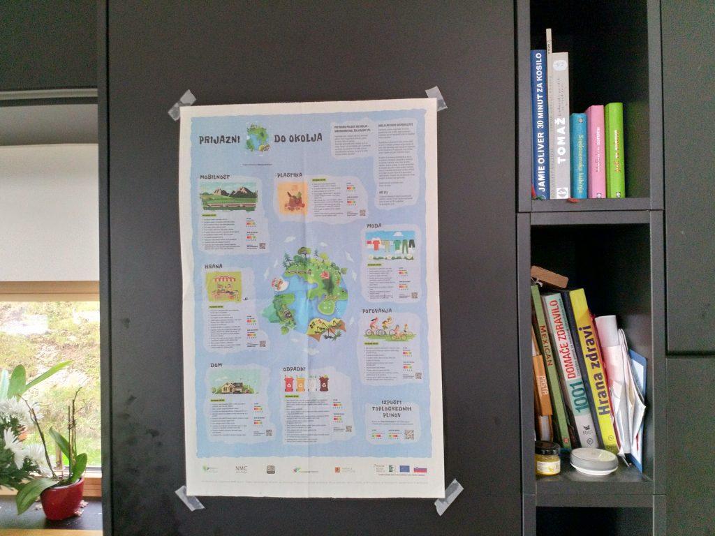 Plakat Prijazni do okolja